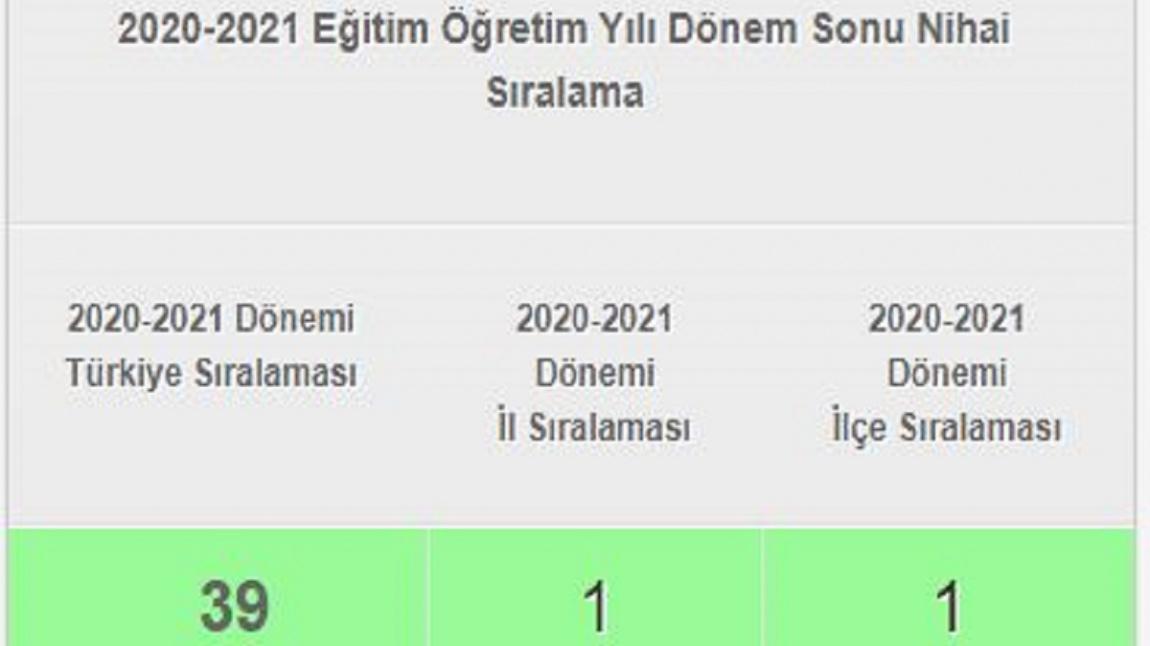 52.550 OKUL ARASINDAN 39.LUĞU ELDE ETTİK TEŞEKKÜRLER.